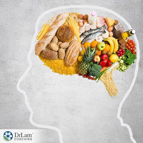 Using the MIND diet