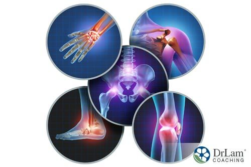 Xray pictures of ankle, knee, wrist, shoulder, and hip that are inflamed from low benefits of magnesium