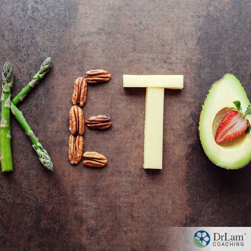 An image of the word keto spelled with keto foods