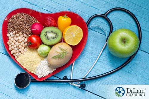 Heart brain system and functional medicine
