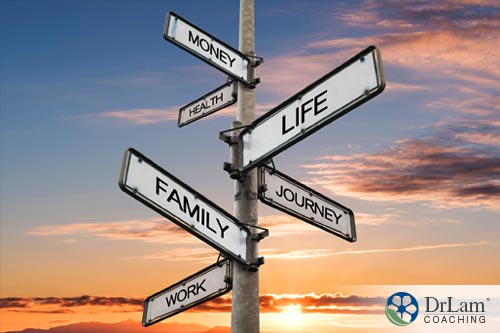 The relation of life balance to integrative and functional medicine