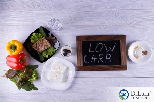 Low-carb diet, one of the most popular fad dieting scenes