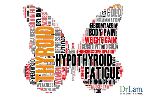 A word cloud associated with low functioning thyroid