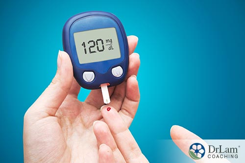 Your Risk for Diabetes