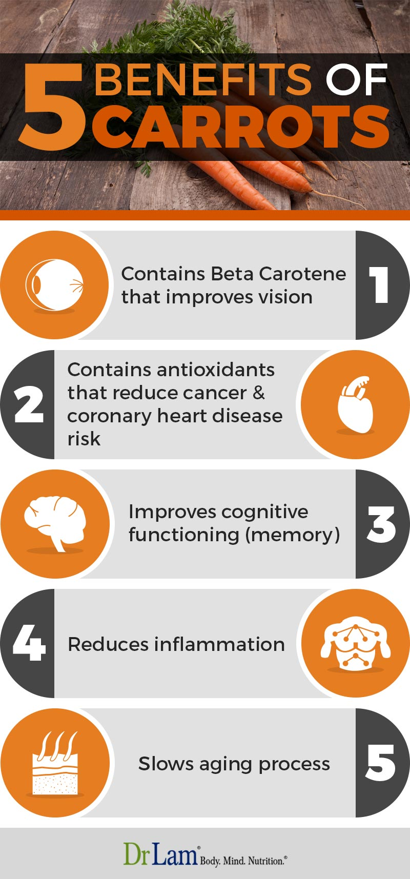 Check out this easy to understand infographic about five benefits of carrots