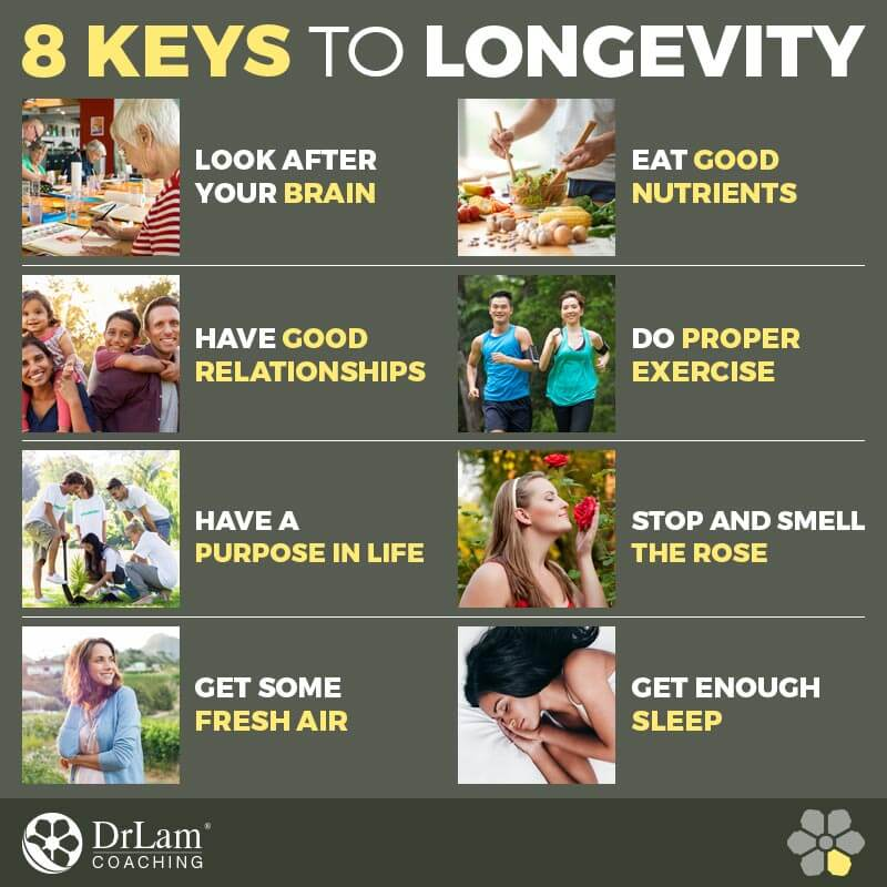 Check out this easy to understand infographic about the key to longevity
