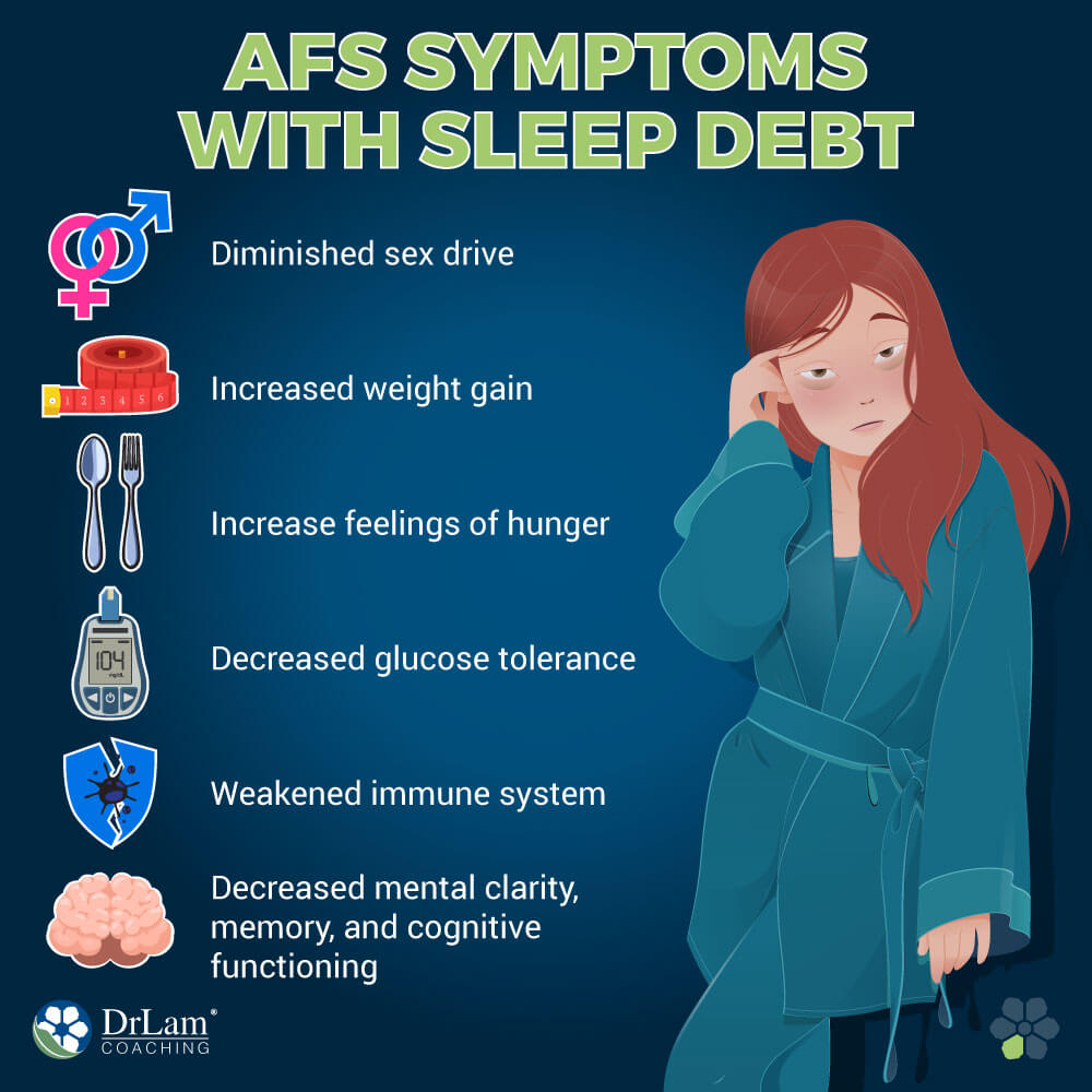 Afs Symptoms With Sleep Debt