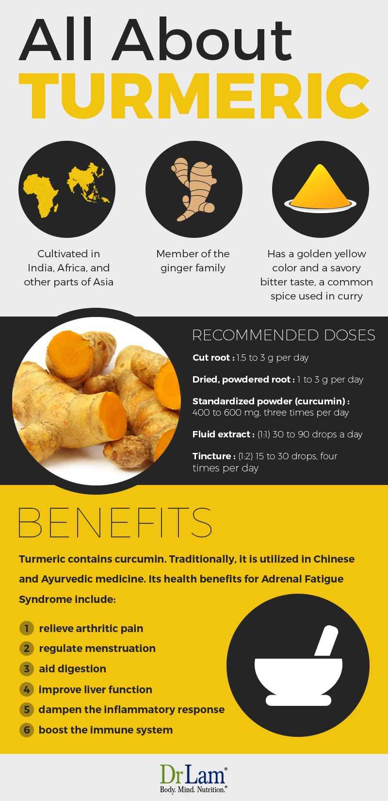 Check out this easy to understand infographic about turmeric