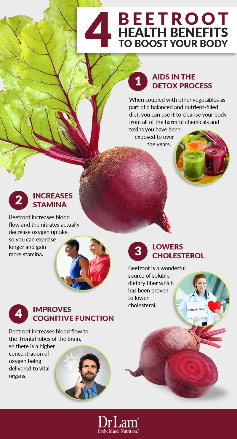 Check out this easy to understand infographic about 4 beetroot health benefits to boost your body