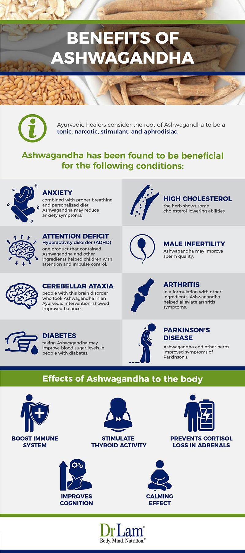 Check out this easy to understand infographic about the benefits of Ashwagandha