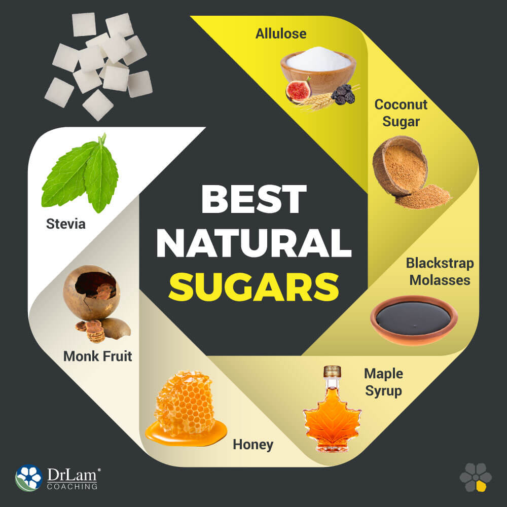 Best Natural Sugars