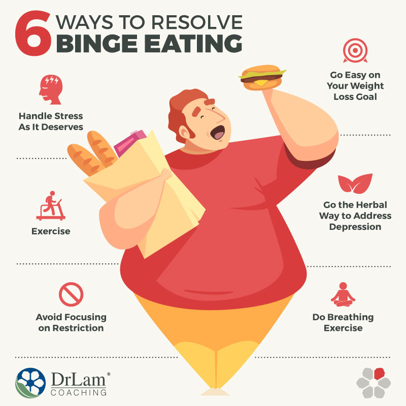 Check out this easy to understand infographic about 6 ways to resolve binge eating
