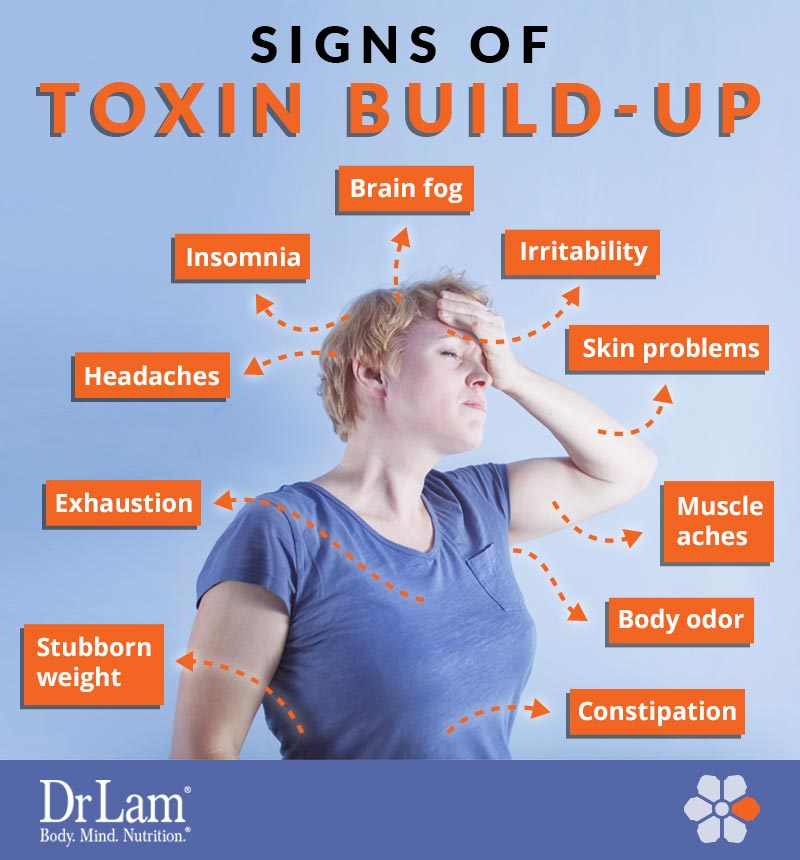 Check out this easy to understand infographic about the signs of toxin build-up