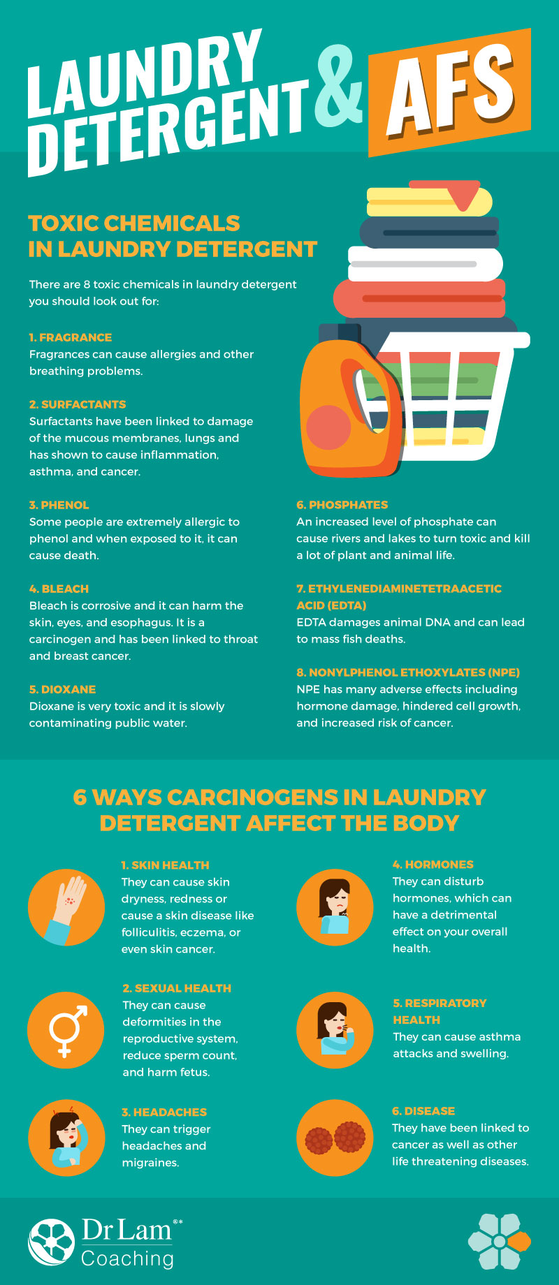 Check out this easy to understand infographic about carcinogens in laundry detergent and their effects to AFS