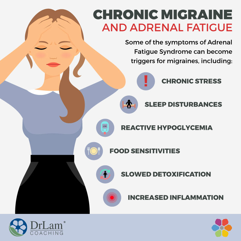 Check out this easy to understand infographic about chronic migraine and AFS