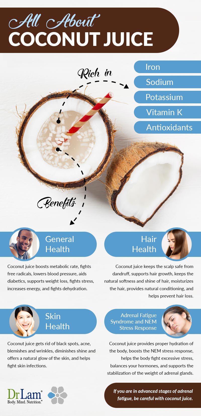 Check out this easy to understand infographic about coconut juice benefits