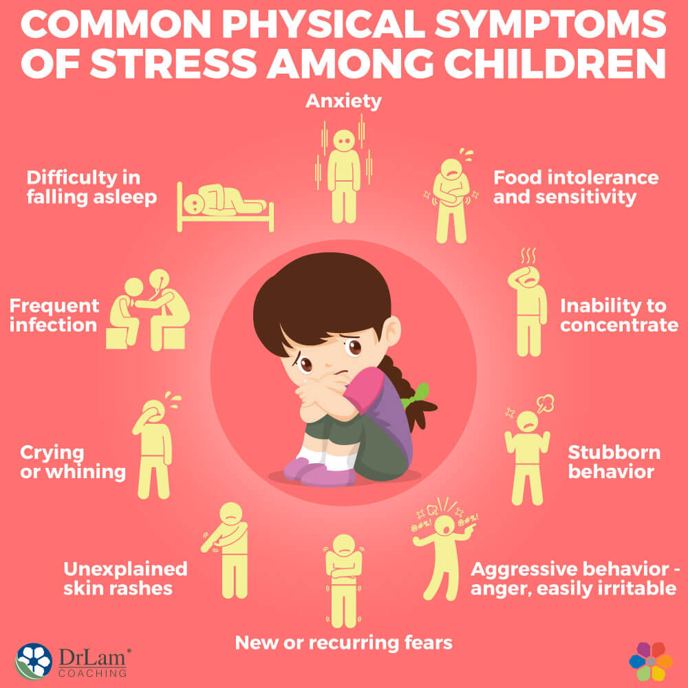Common Physical Symptoms of Stress Among Children