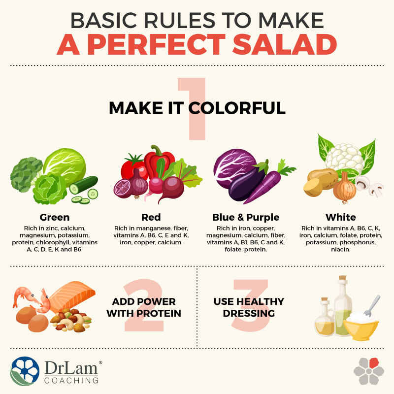 Check out this easy to understand infographic about the basic rules to make a perfect salad