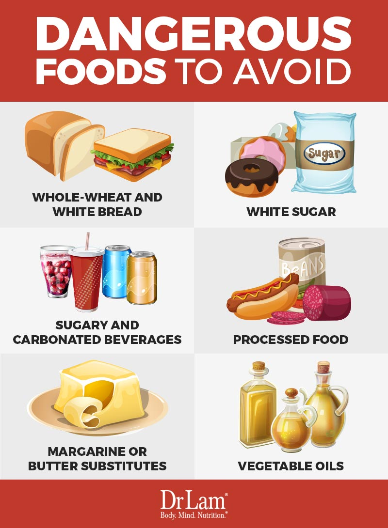 Check out this easy to understand infographic about the dangerous foods to avoid