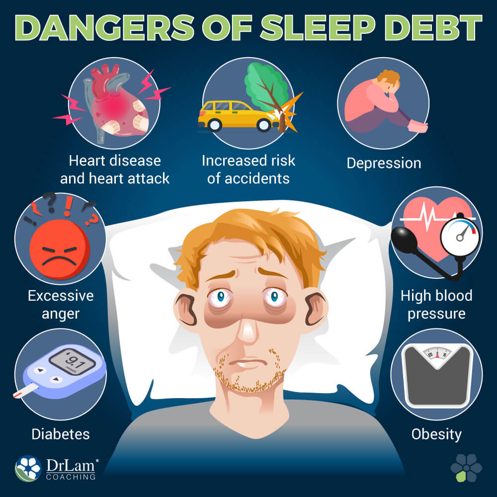 Dangers of Sleep Debt