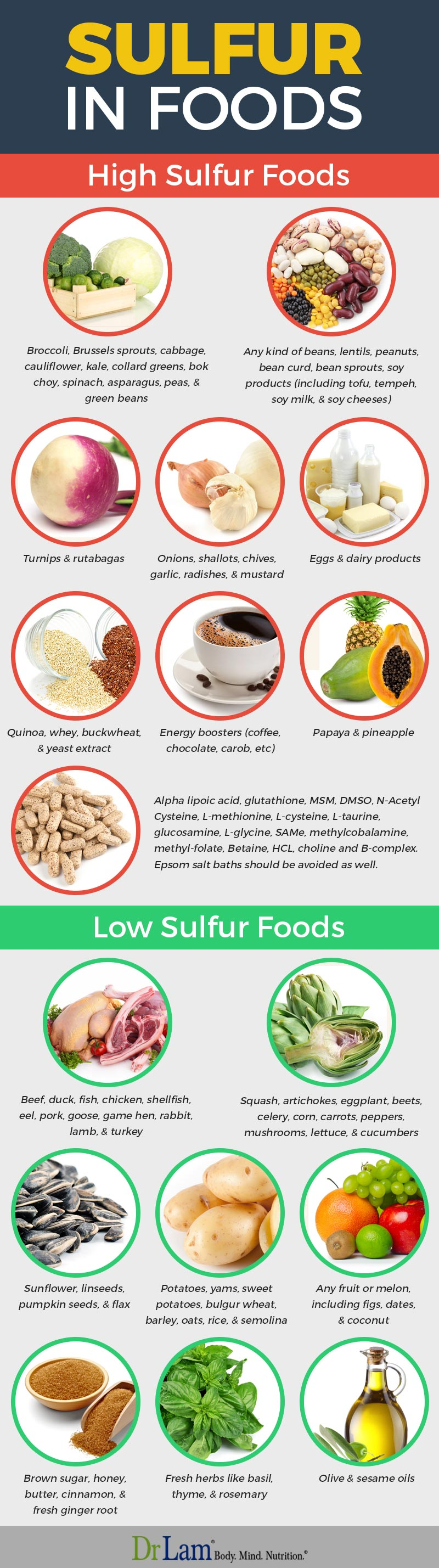 Check out this easy to understand infographic about foods low and foods high in sulfur