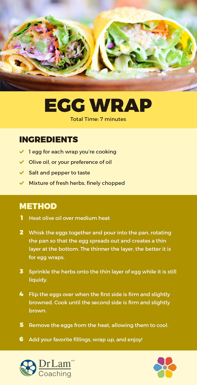 Try out this Egg Wrap Recipe