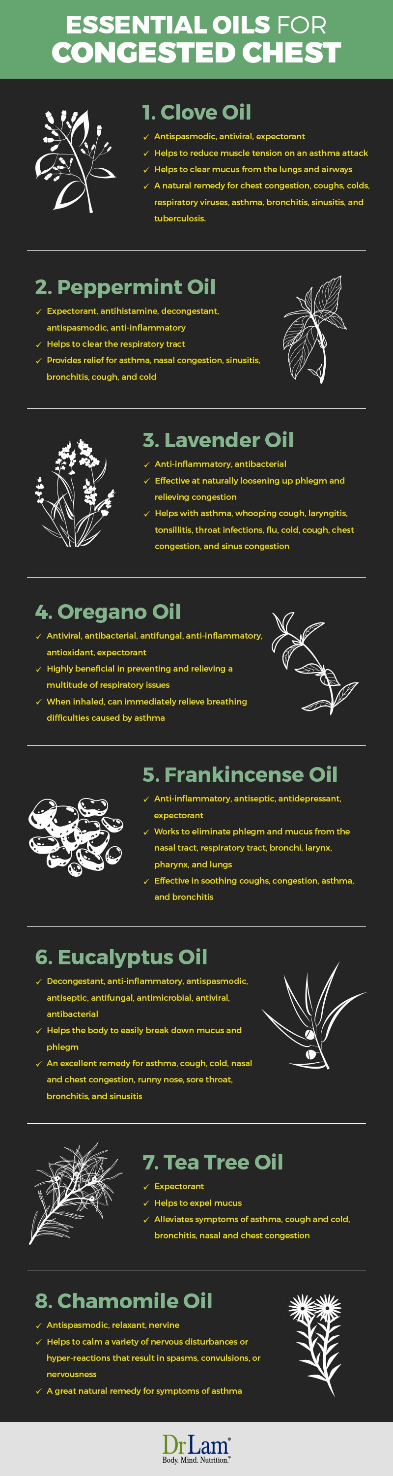 Check out this easy to understand infographic about use of essential oils for congested chest
