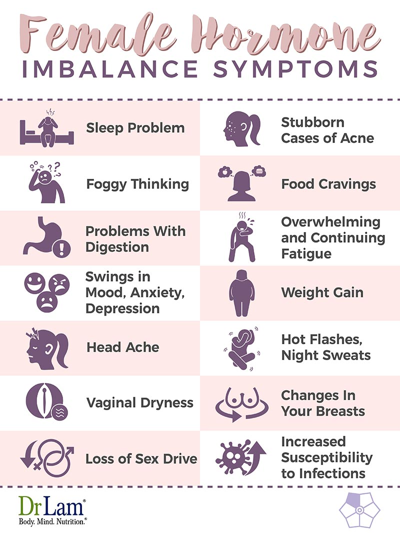 Check out this easy to understand infographic about female hormone imbalance symptoms