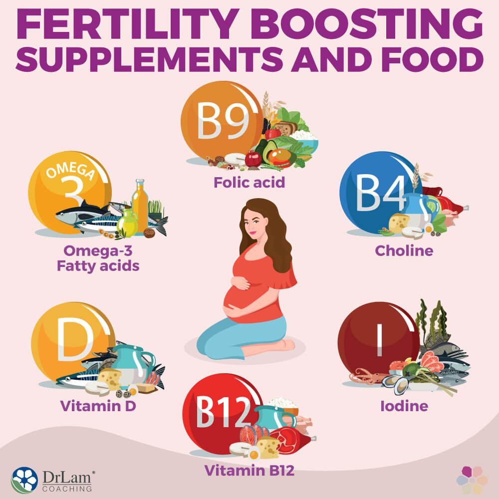 Fertility Boosting Supplements and Food