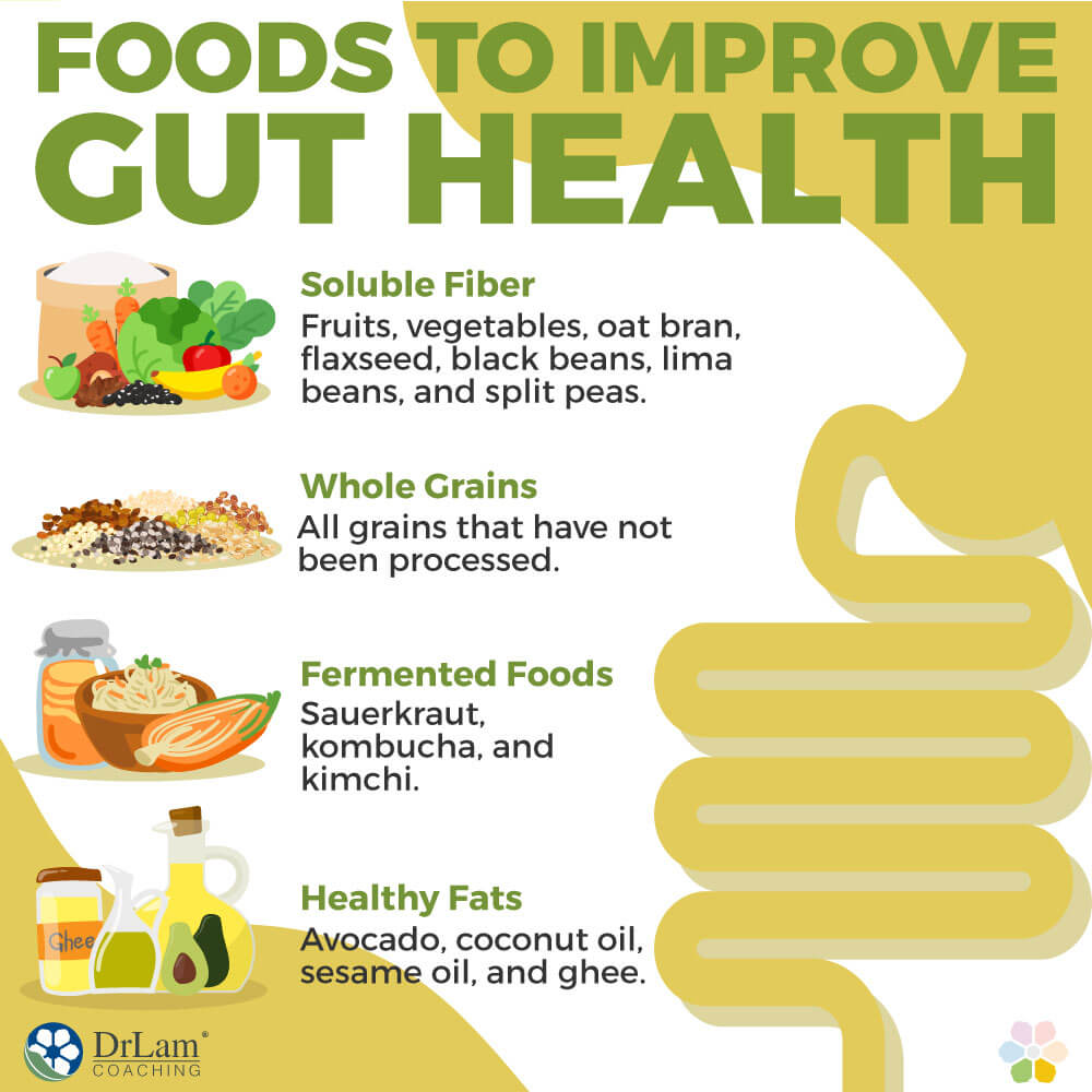 Foods to Improve Gut Health