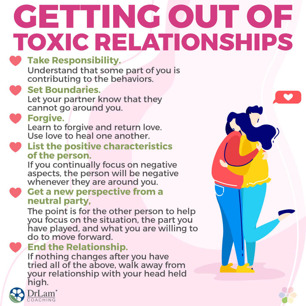 Getting Out of Toxic Relationships