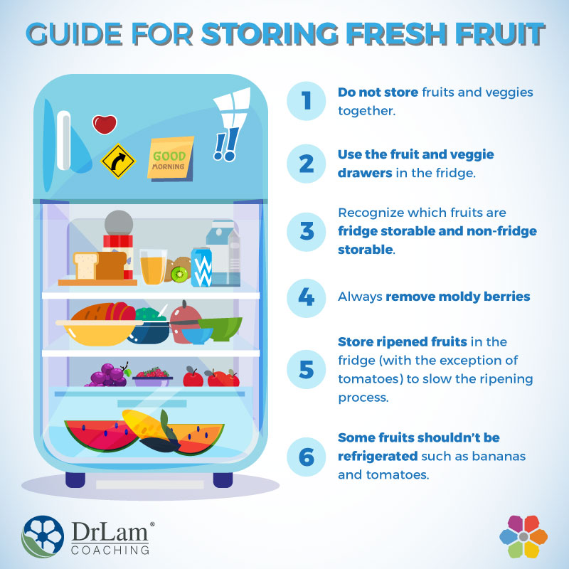 Check out this easy to understand infographic about the guide for storing fresh fruit