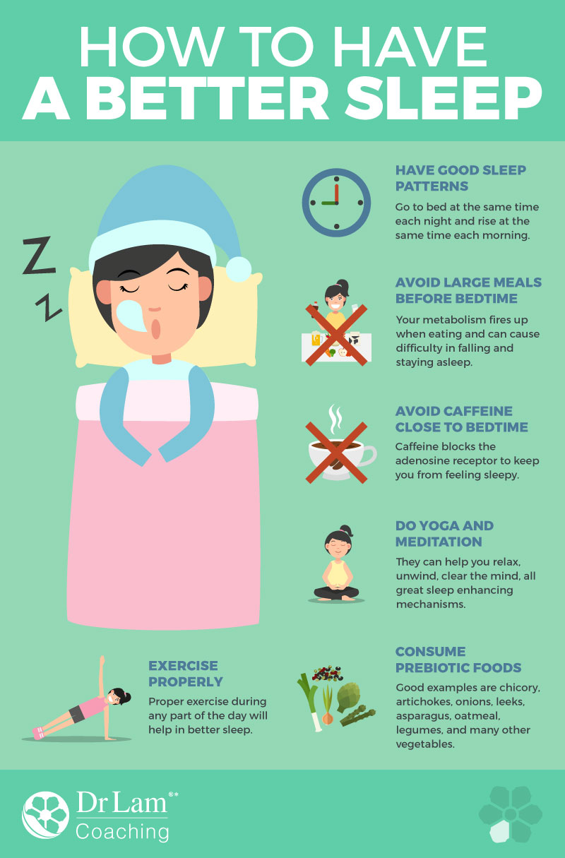 Check out this easy to understand infographic about how to have a better sleep