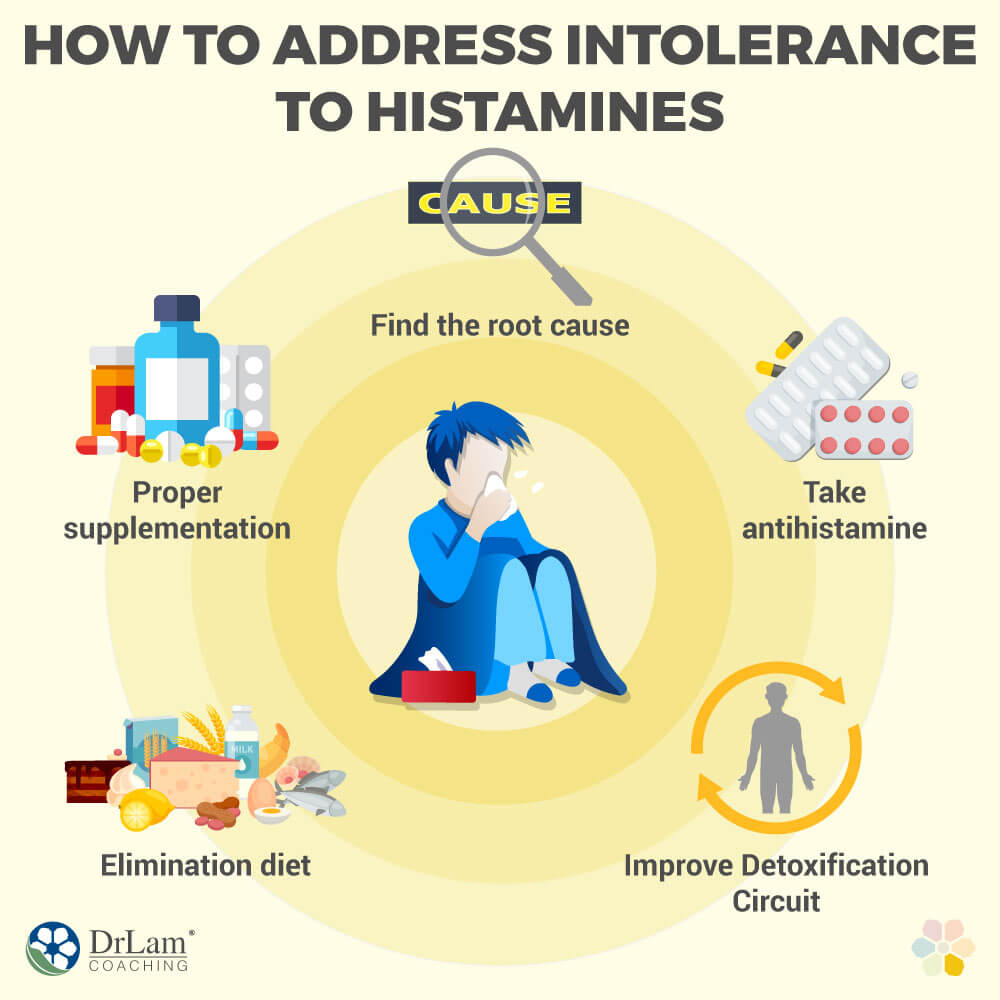 How To Address Intolerance To Histamines