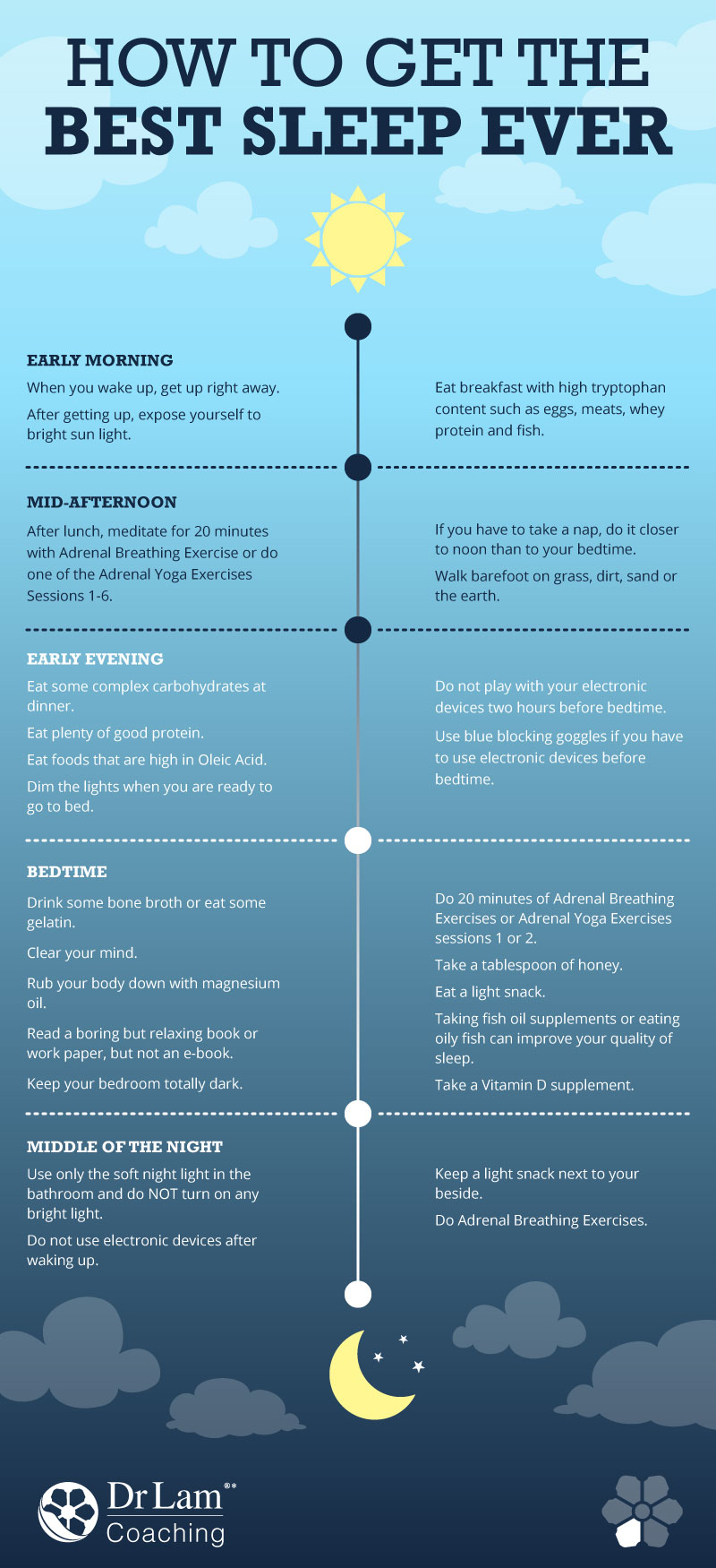 Check out this easy to understand infographic on how to get the best sleep
