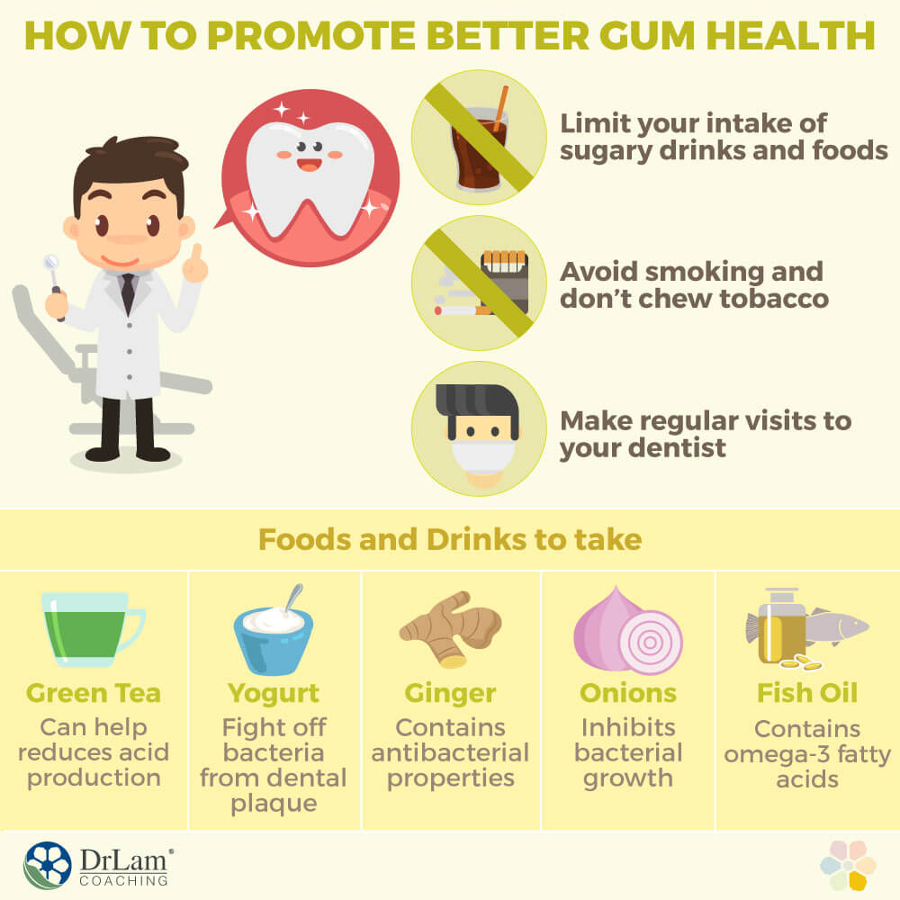 How to Promote Better Gum Health