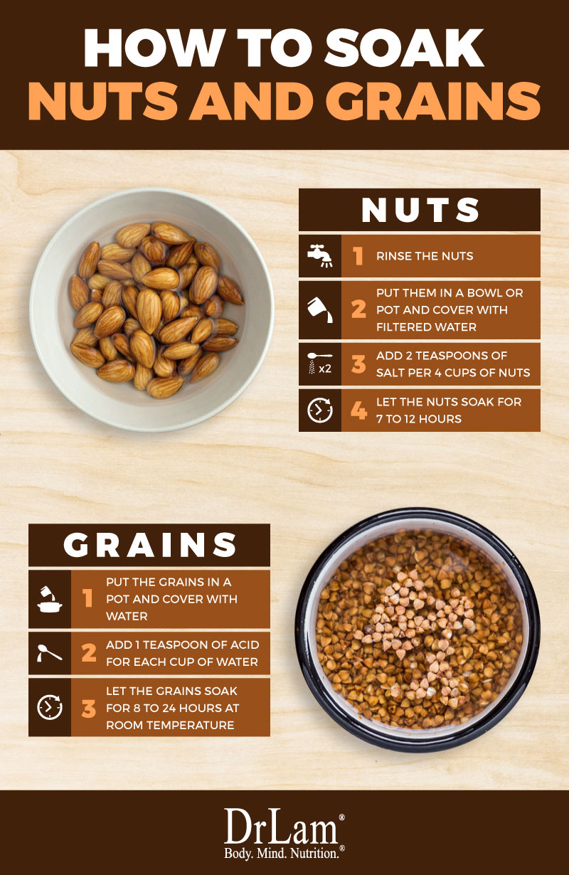 Check out this easy to understand infographic on how to soak nuts and grains