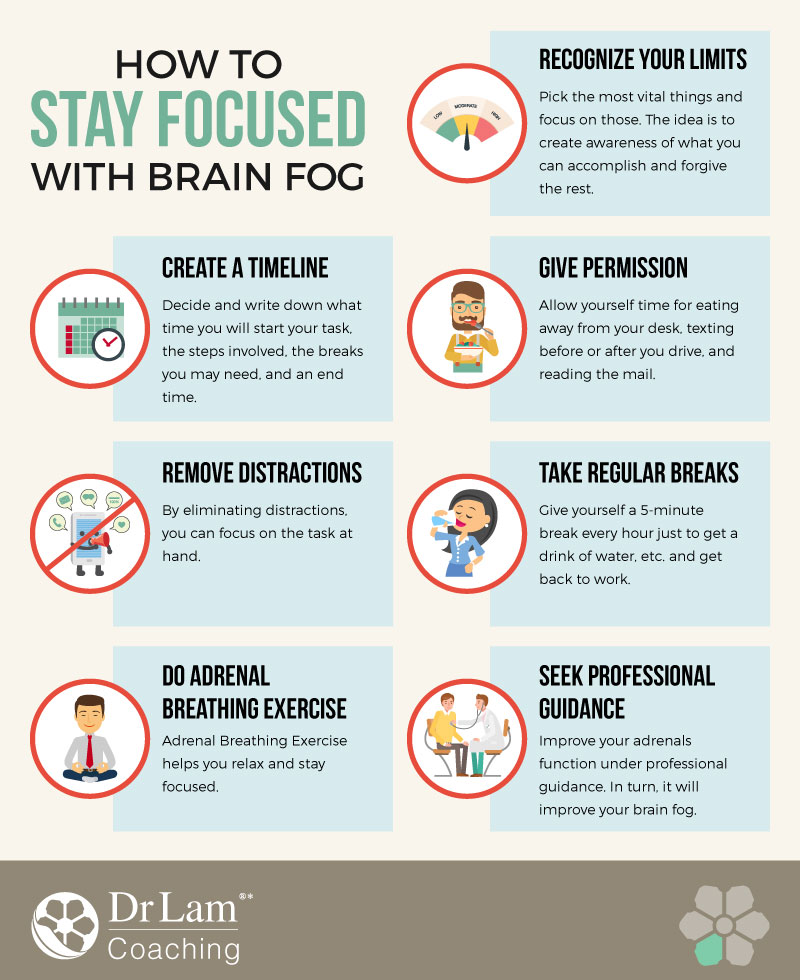 Check out this easy to understand infographic on how to stay focused with brain fog