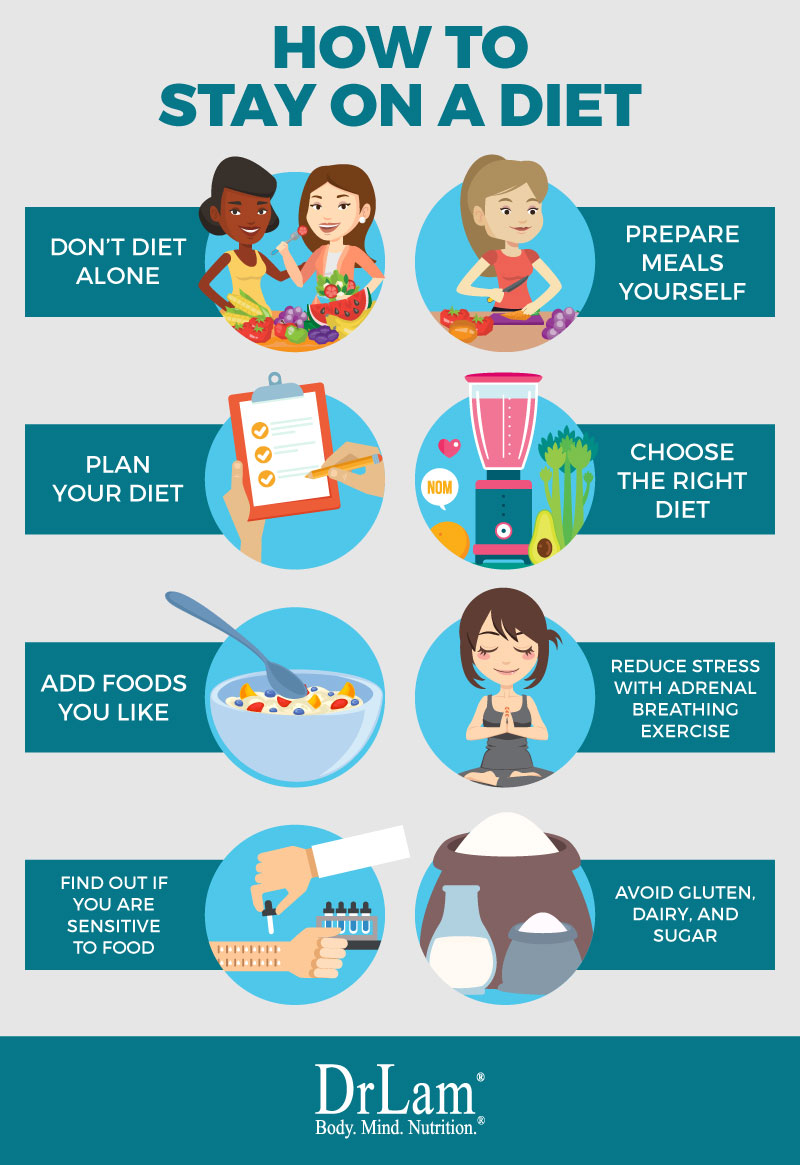 Check out this easy to understand infographic on how to stay on a diet