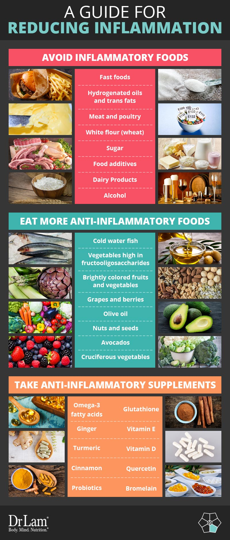 Check out this easy to understand infographic about inflammatory foods, anti-infammatory foods and supplements