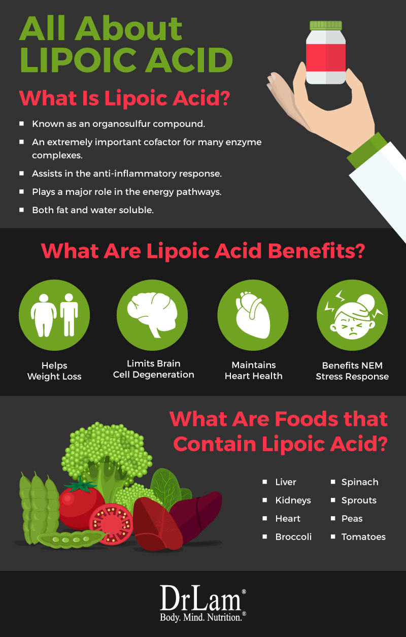 Check out this easy to understand infographic about lipoic acid benefits