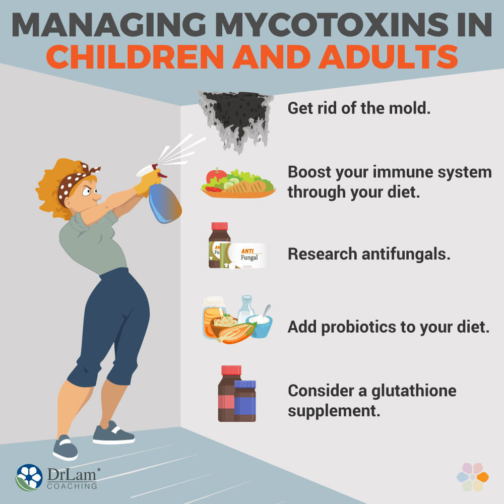 Managing Mycotoxins in Children and Adults
