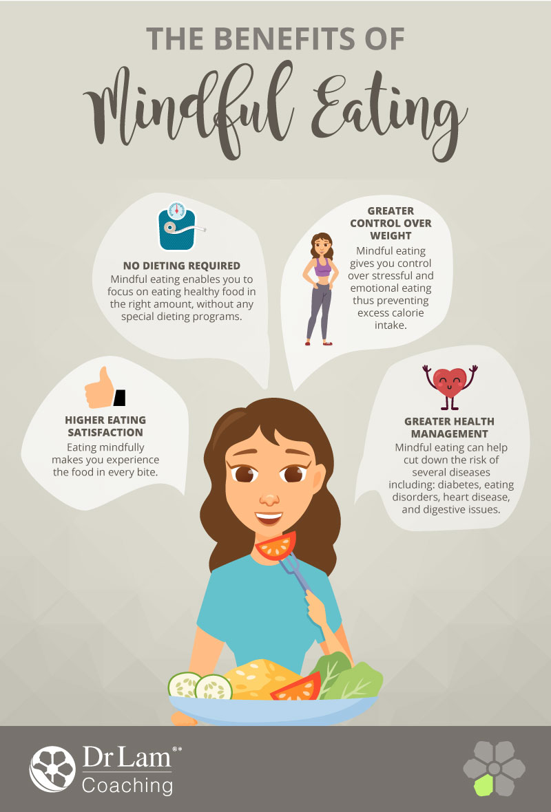 Check out this easy to understand infographic about the benefits of mindful eating