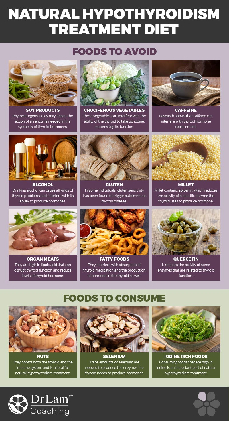 Check out this easy to understand infographic about natural hypothyroidism treatment diet