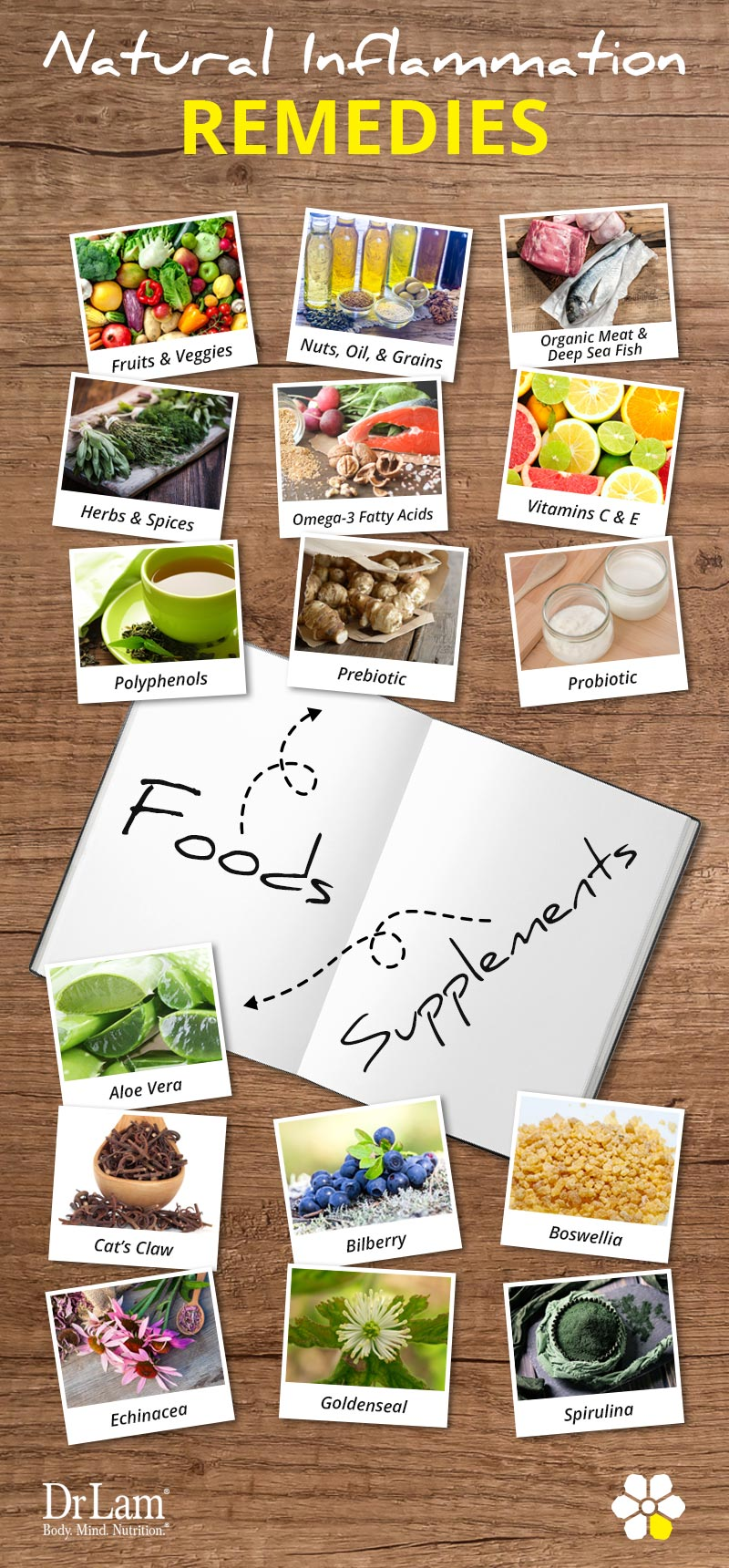 Check out this easy to understand infographic about natural inflammation remedies