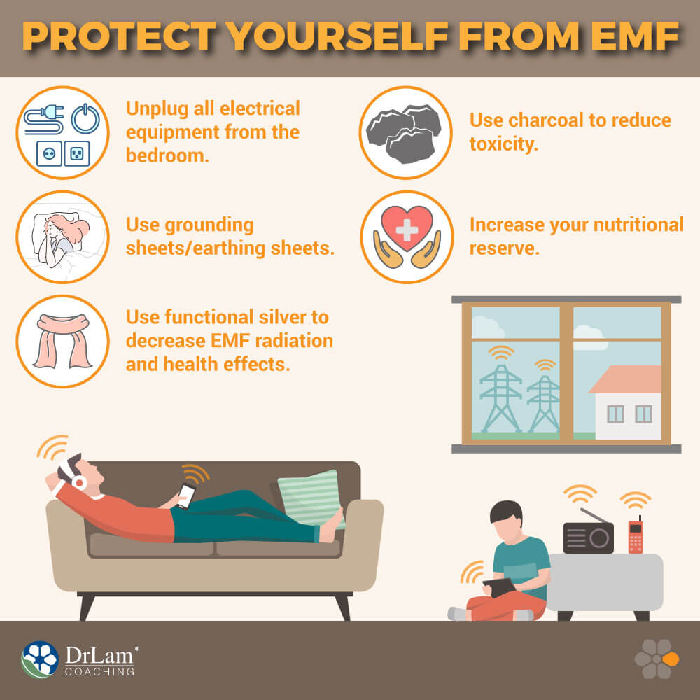 Protection Yourself From EMF