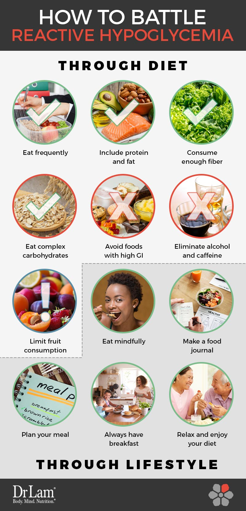 Low Reactive Foods
