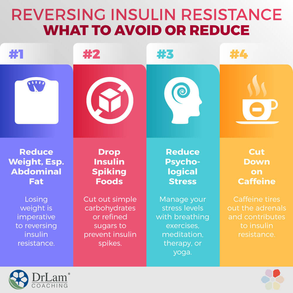 Reversing Insulin Resistance – What to Avoid or Reduce