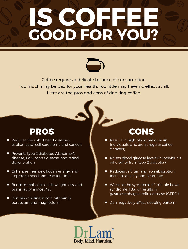 Check out this easy to understand infographic about the risks and benefits from coffee