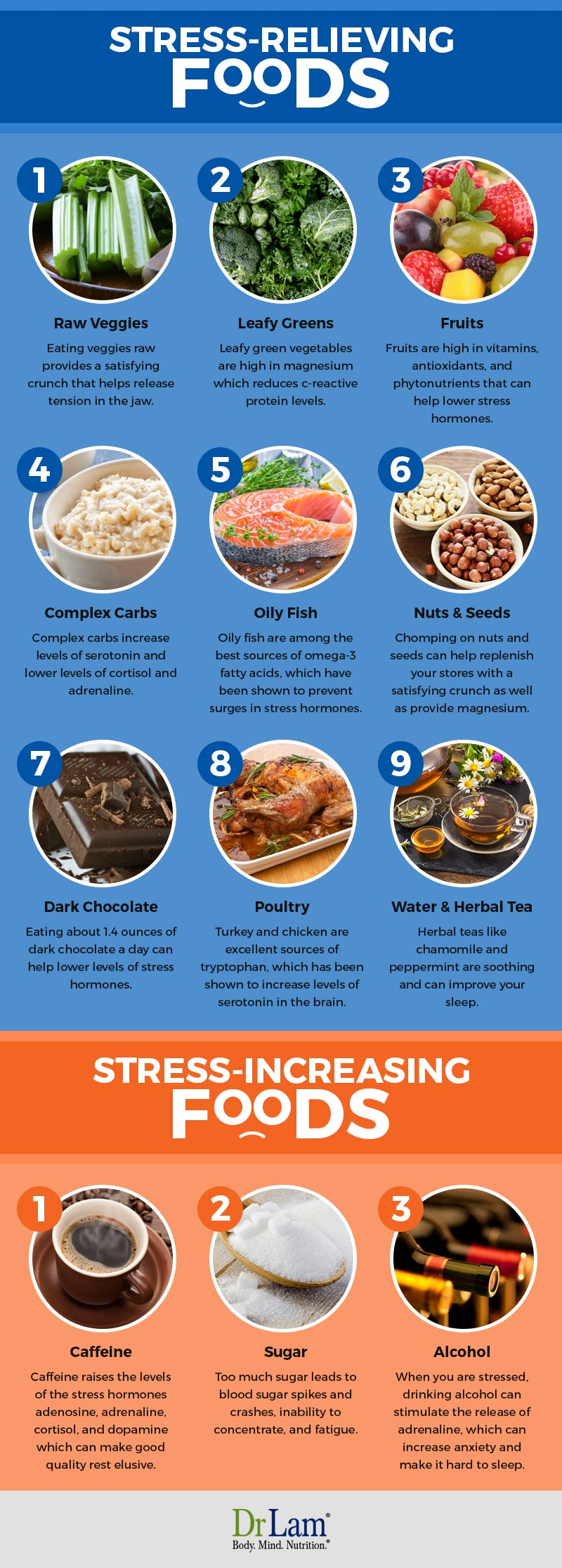 Check out this easy to understand infographic about stress relieving foods vs stress increasing foods